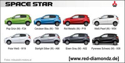 Mitsubishi Space Star 2013 in 8 frischen Farben.